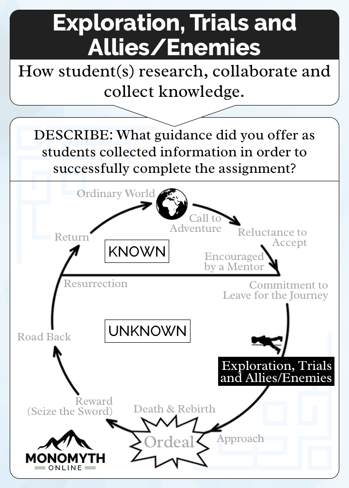 The Exploration, Trials and Allies/Enemies Card. Number 5 of 12 in our Heroes Journey. Description: How student(s) research, collaborate and collect knowledge. Prompt: What guidance did you offer as students collected information in order to successfully complete the assignment?
