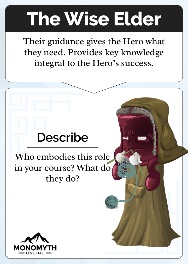 The Wise Elder Card. Description: Their guidance gives the Hero what they need. Provides key knowledge integral to the Hero's success. Prompt: Who embodies this role in your course? What do they do?
